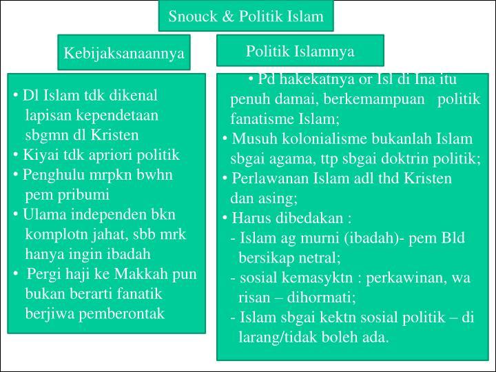 Snouck & Politik Islam