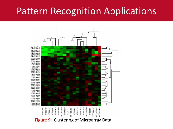 Pattern Recognition Applications