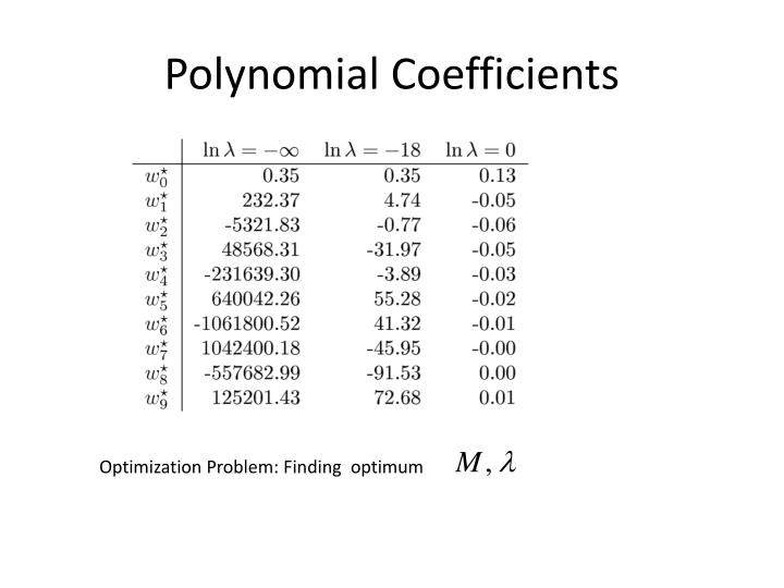 Polynomial Coefficients