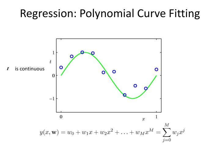 Regression: Polynomial Curve Fitting