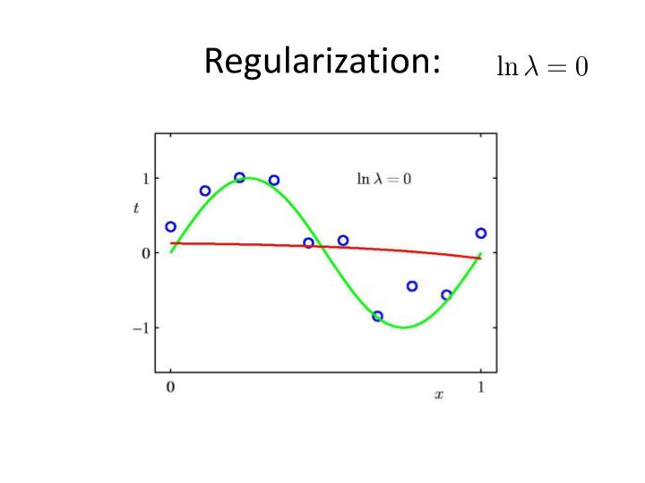 Regularization:
