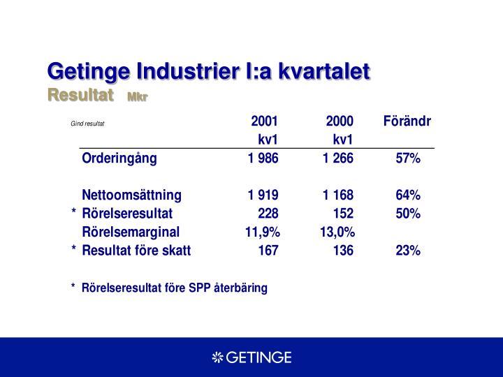 Getinge Industrier I:a kvartalet