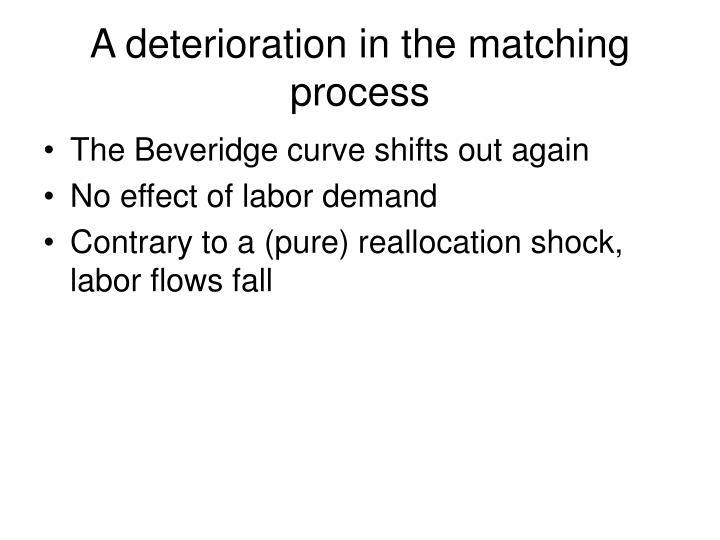 A deterioration in the matching process