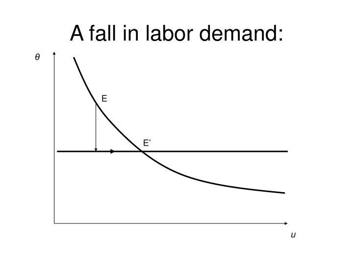 A fall in labor demand: