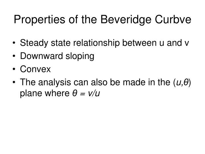 Properties of the Beveridge Curbve