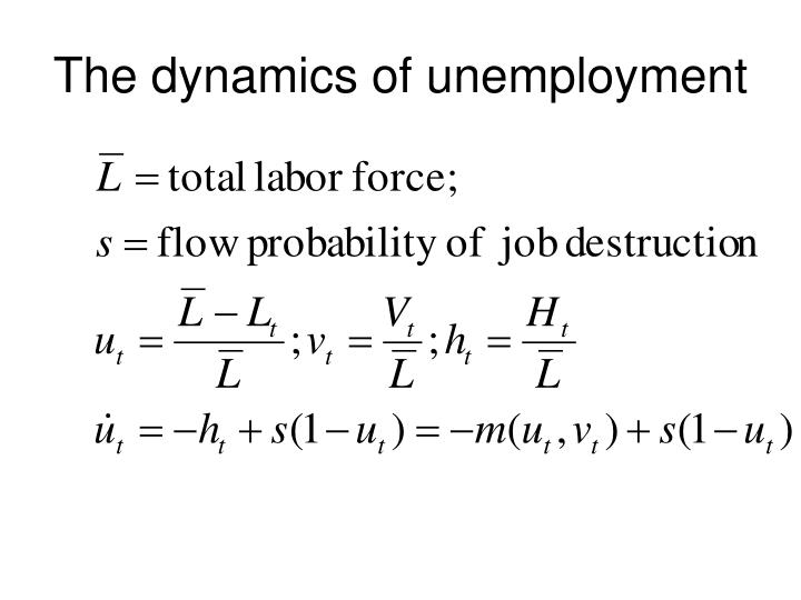 The dynamics of unemployment