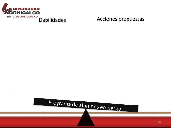 Programa de alumnos en riesgo