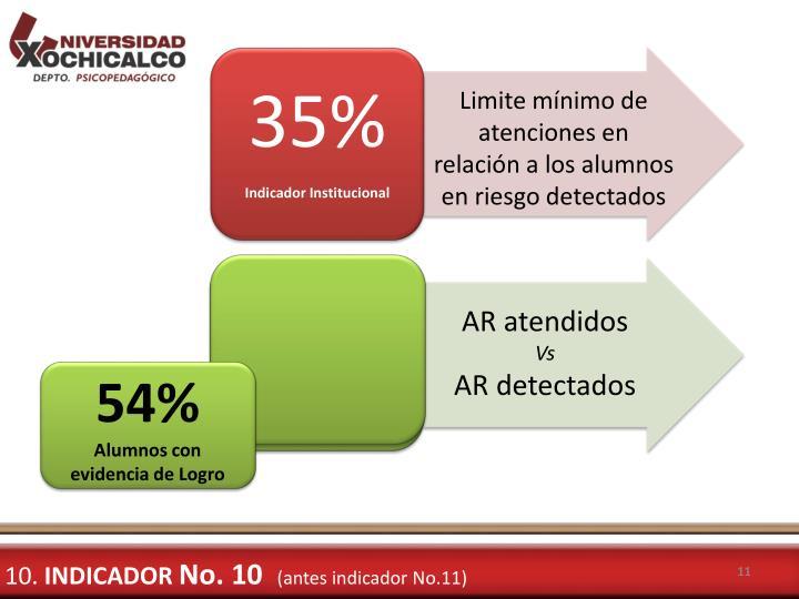 Limite mínimo de atenciones en relación a los alumnos en riesgo detectados