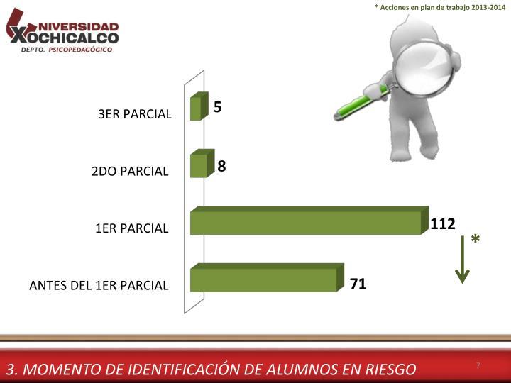 * Acciones en plan de trabajo 2013-2014