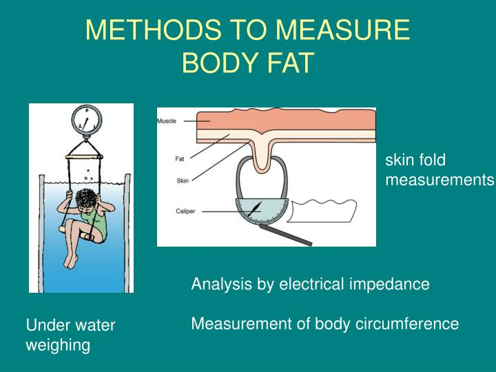 METHODS TO MEASURE