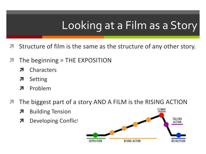 Looking at a Film as a Story