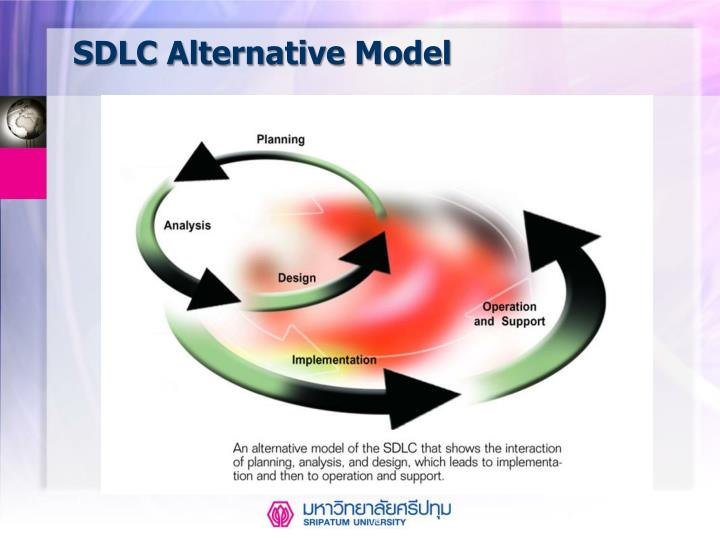 SDLC Alternative Model