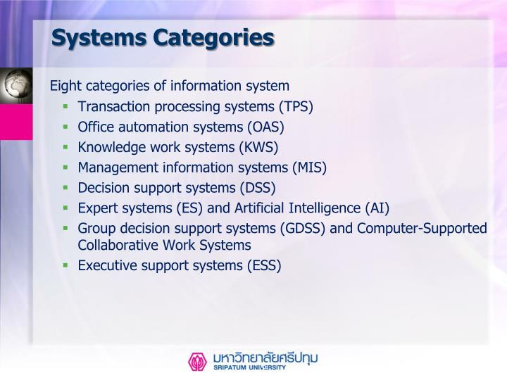 Systems Categories