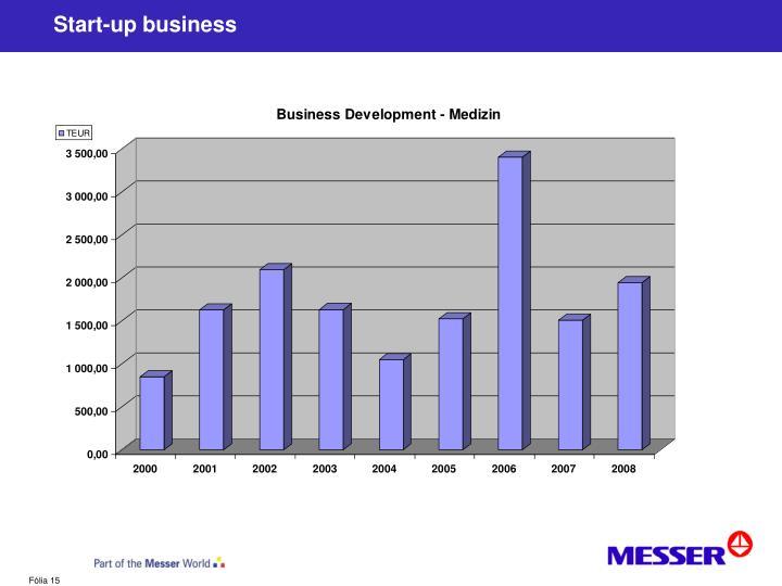 Start-up business