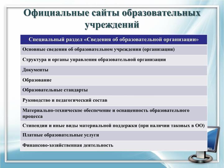 Официальные сайты образовательных учреждений