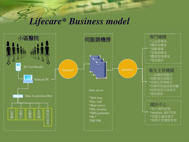 Lifecare* Business model