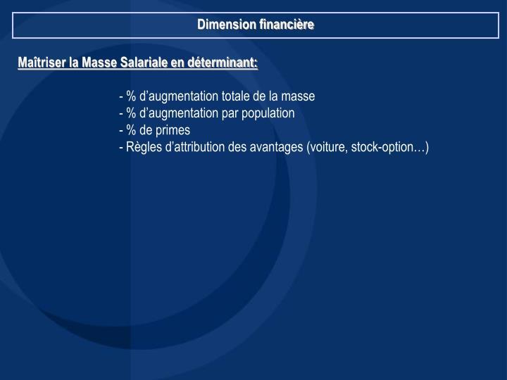 Dimension financière