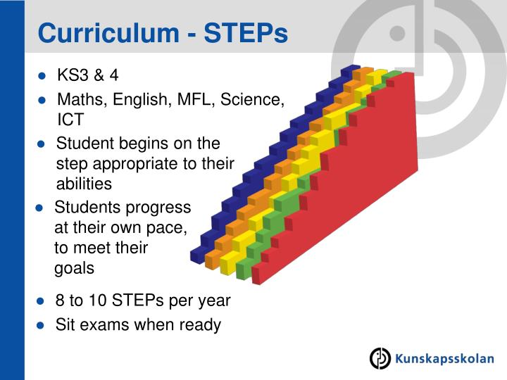 Curriculum - STEPs