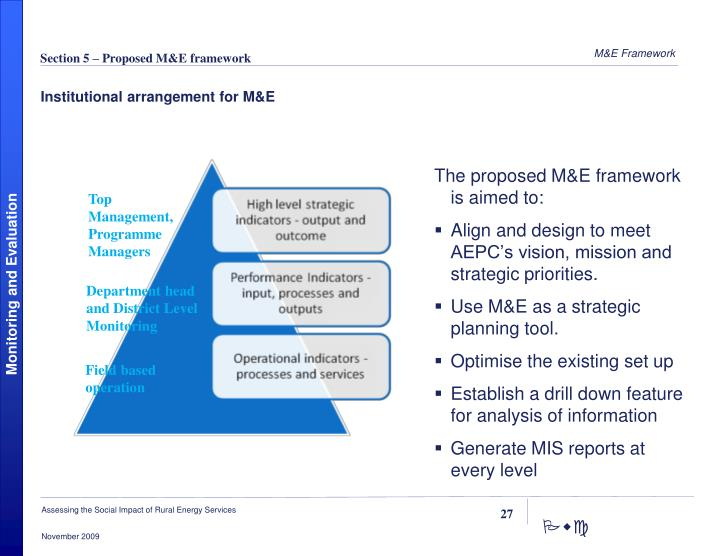The proposed M&E framework is aimed to: