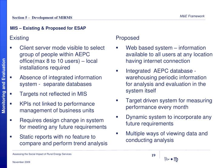 MIS – Existing & Proposed for ESAP
