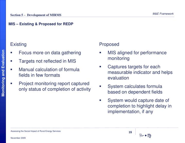 MIS – Existing & Proposed for REDP
