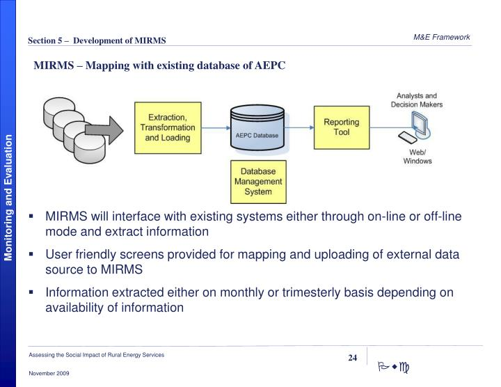 MIRMS will interface with existing systems either through on-line or off-line mode and extract information