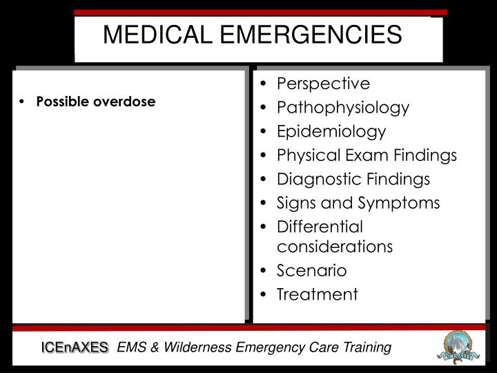 Medical emergencies1