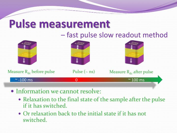 Pulse measurement fast pulse slow readout method