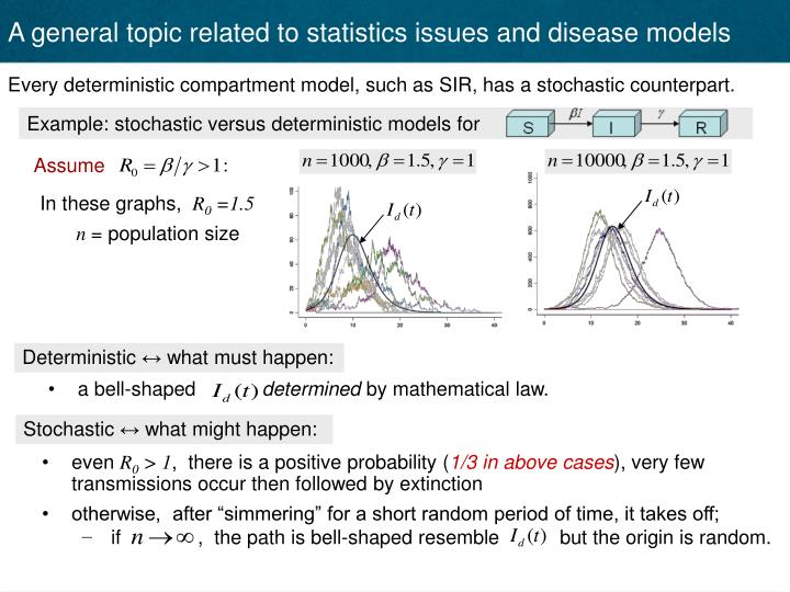 Example: stochastic versus deterministic models for