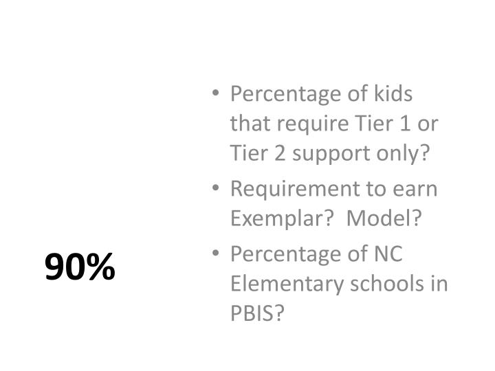 Percentage of kids that require Tier 1 or Tier 2 support only?