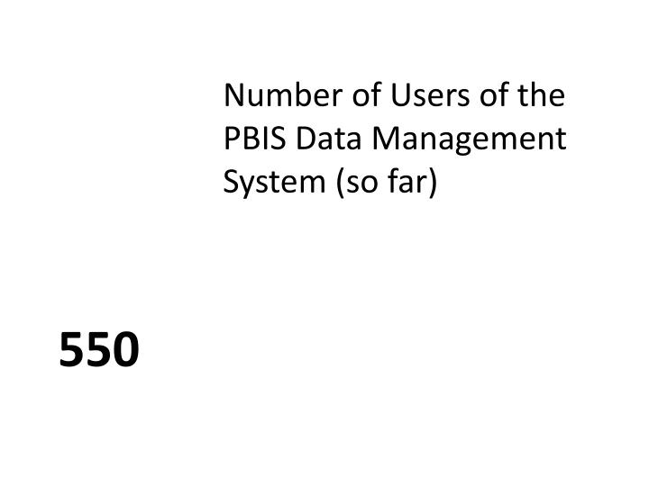 Number of Users of the PBIS Data Management System (so far)