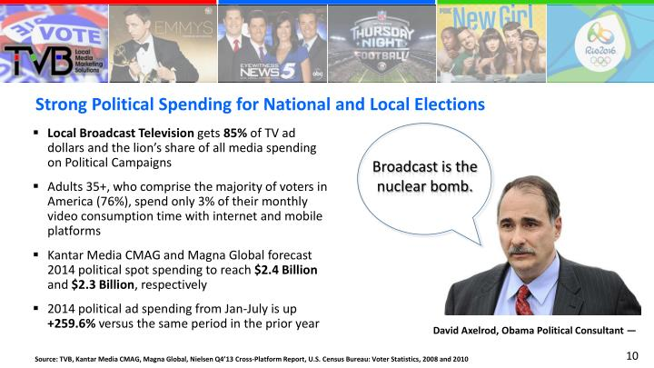 Strong Political Spending for National and Local Elections