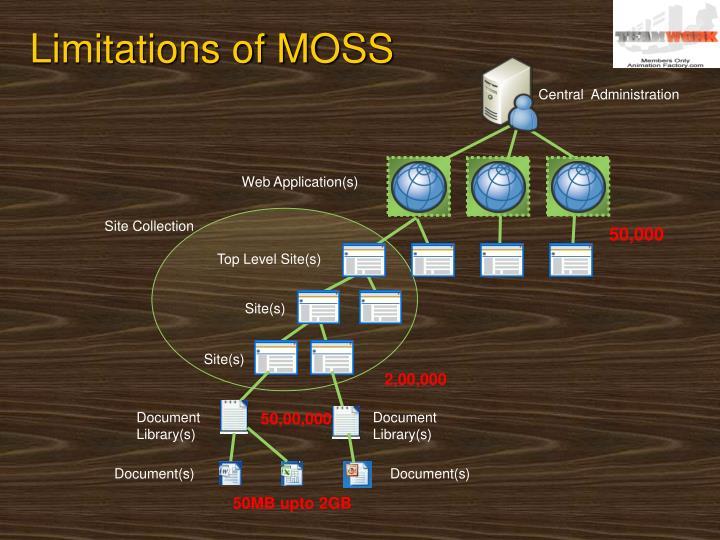 Limitations of MOSS