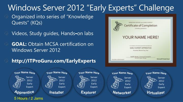 "Windows Server 2012 ""Early Experts"" Challenge"