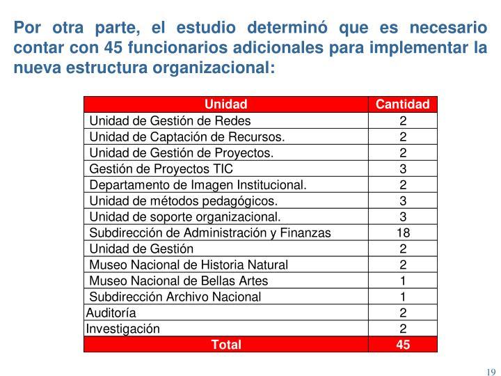 Por otra parte, el estudio determinó que es necesario contar con 45 funcionarios adicionales para implementar la nueva estructura organizacional: