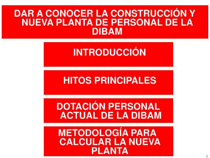 DAR A CONOCER LA CONSTRUCCIÓN Y NUEVA PLANTA DE PERSONAL DE LA DIBAM