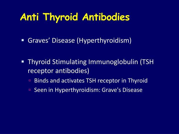 Anti Thyroid Antibodies