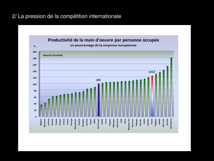 2/ La pression de la compétition internationale