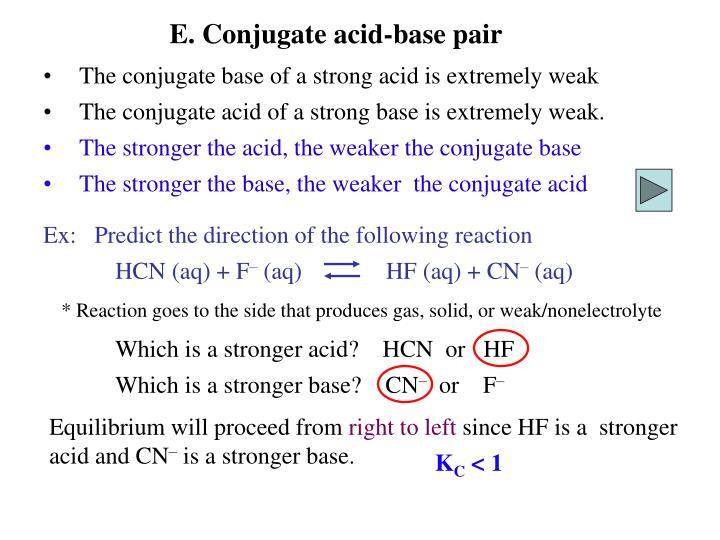 HCN (aq) + F