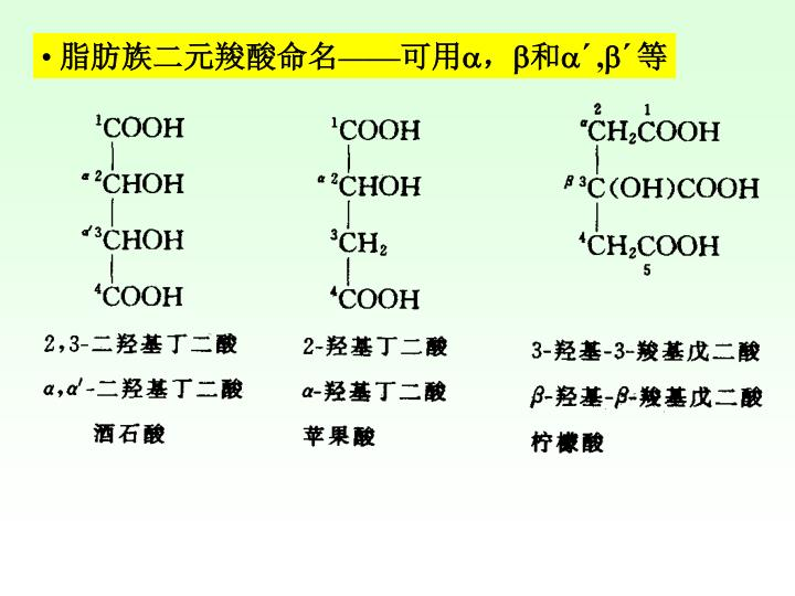 脂肪族二元羧酸命名