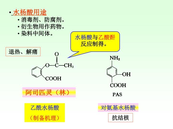 水杨酸用途