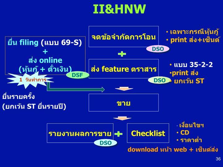 II&HNW