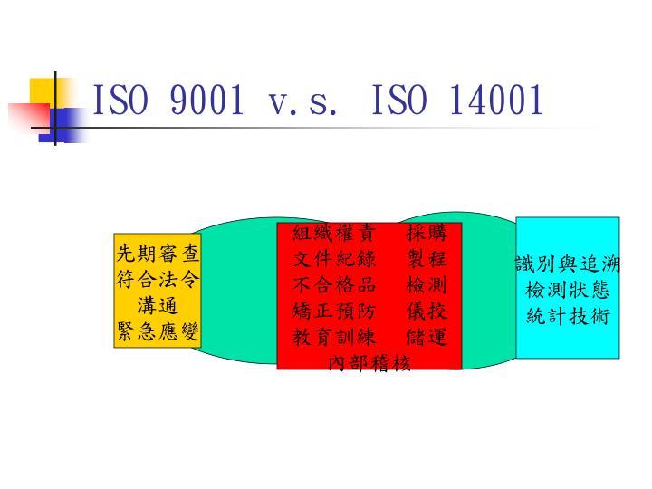 ISO 9001 v.s. ISO 14001