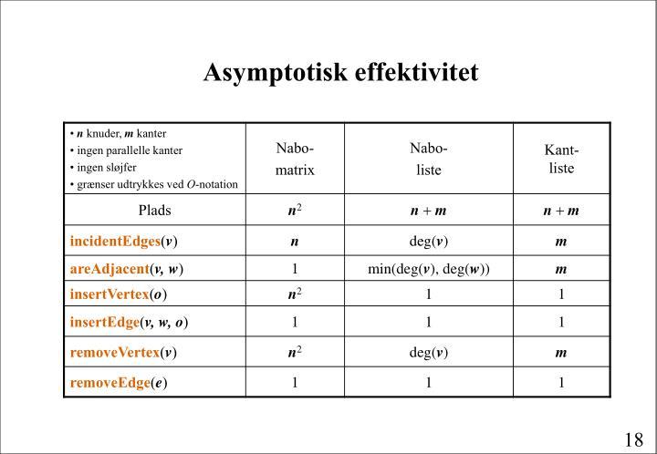 Asymptotisk effektivitet