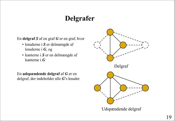 Delgraf