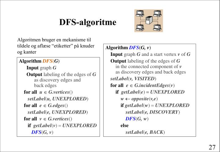 DFS-algoritme