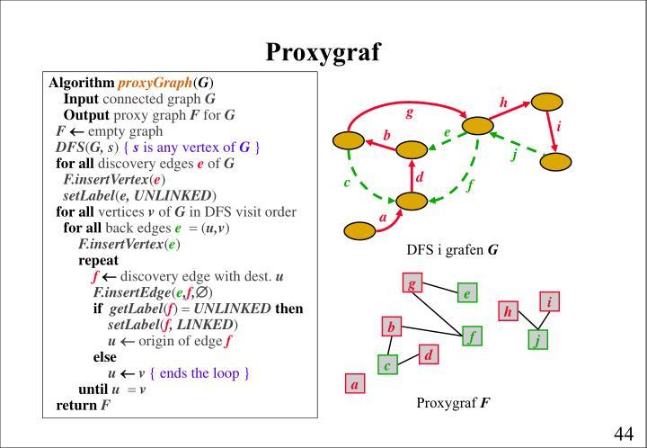 Proxygraf