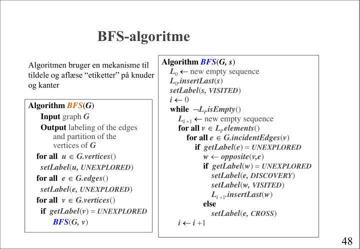 BFS-algoritme