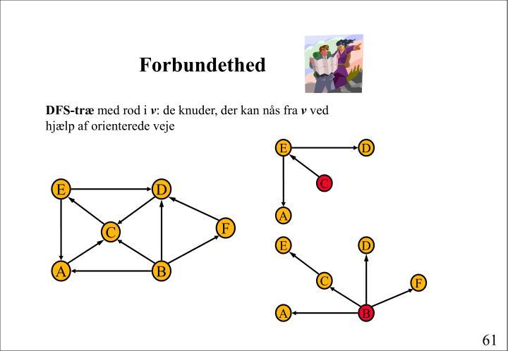 Forbundethed
