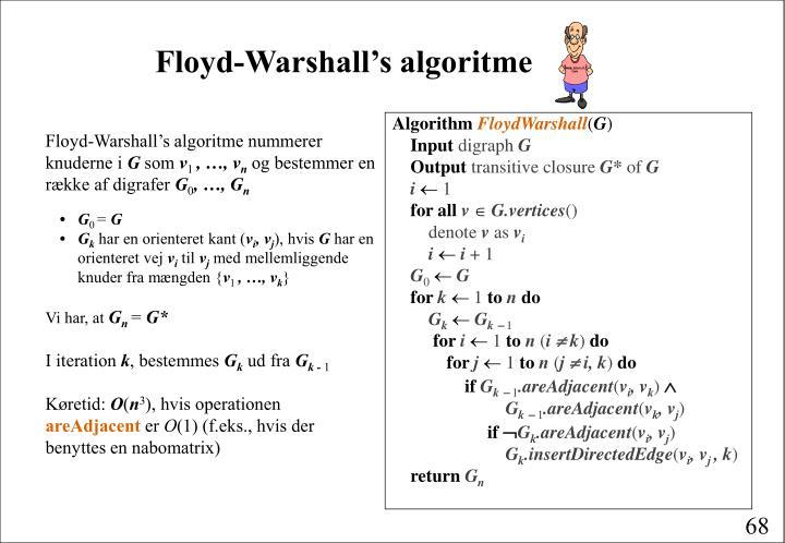 Floyd-Warshall's algoritme